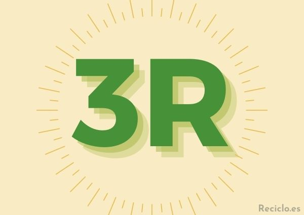 Regla de las tres erres Reducir, reutilizar y reciclar